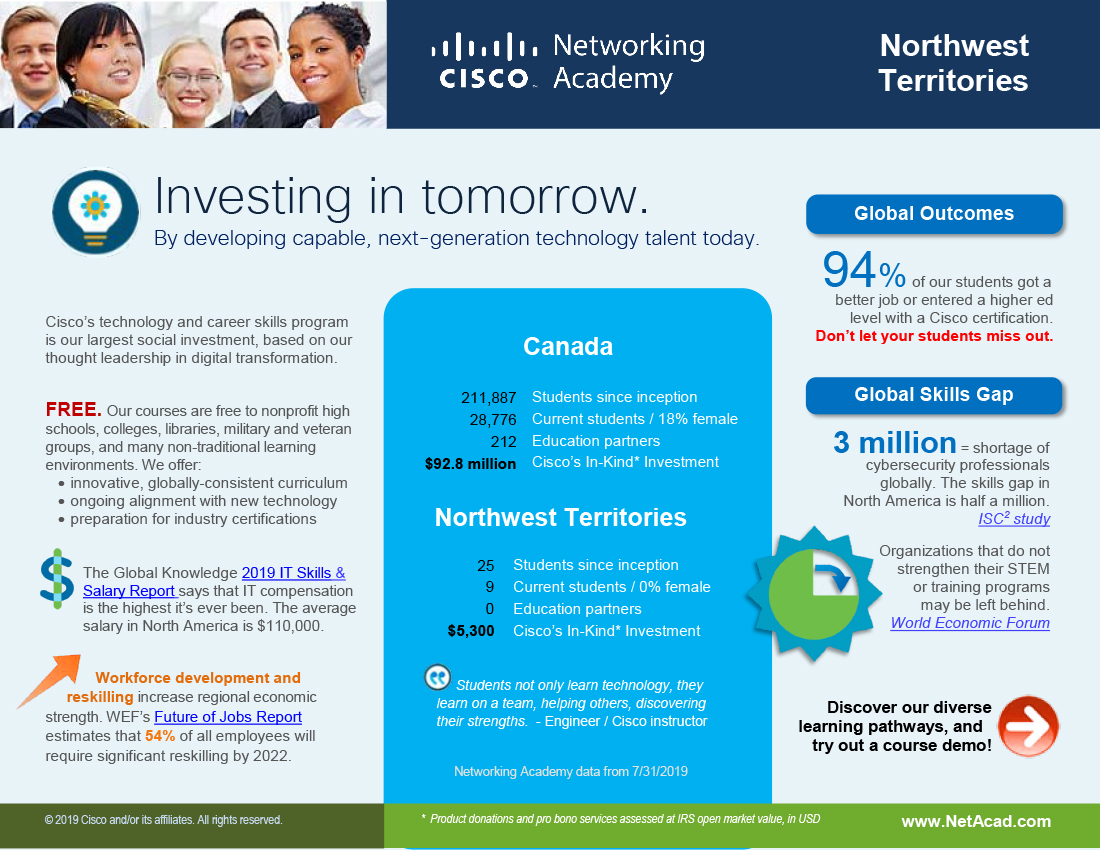 Northwest Territories infographic